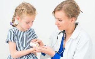 Антибиотики без температуры при кашле: советы по выбору препарата