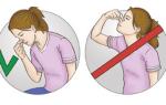 Неотложная помощь при носовом кровотечении: оказание первой помощи