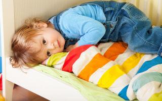 Эуфиллин детям при кашле: инструкция по применению и состав препарата