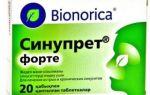 Синупрет сироп свойства, назначение и инструкция по применению
