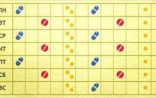 Дешёвые аналоги Аугментина: список препаратов и правила применения антибиотиков