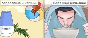 Ингаляции при гайморите небулайзером и паровые ингаляции