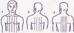 Йодовая сетка - целебные свойства простых линий детям, взрослым, при кашле. Как делать йодовую сетку