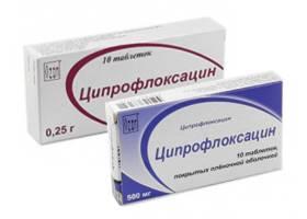 Капли Ципромед инструкция по применению, аналоги и отзывы, цены в аптеках России