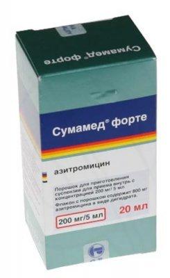 Амоксициллин - эффективное лекартво при лечении ангины