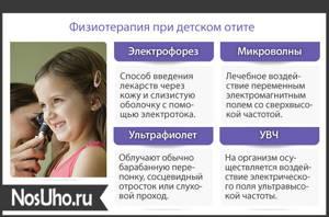 Комаровский об отите, как помочь ребенку при отите по Комаровскому
