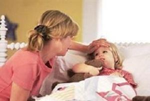 Ангина симптомы и лечение ангины у детей и взрослых