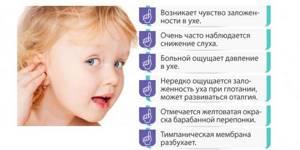 Серозный отит у детей и взрослых причины, симптомы, лечение