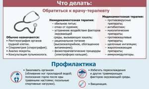 Трахеит симптомы, лечение взрослых и детей, антибиотики, ингаляции, признаки