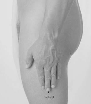Способы похудения при помощи акупунктуры: применение методики