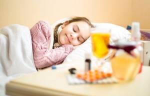 Как долго лечится ангина у детей - всё о лечении ангины